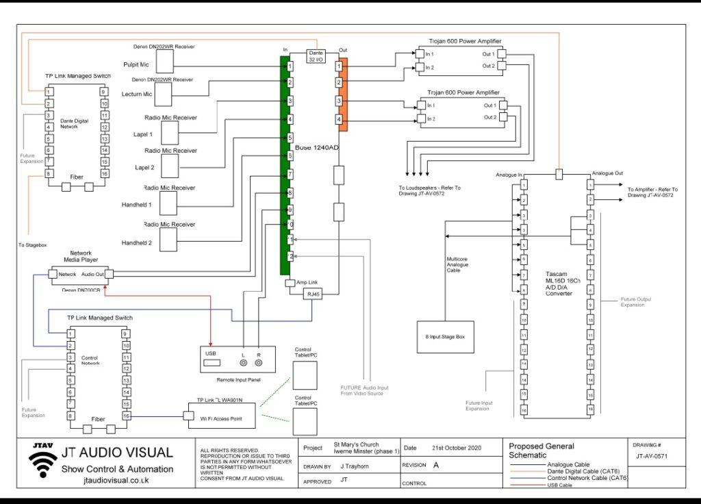 AV System Design Schematic Drawing